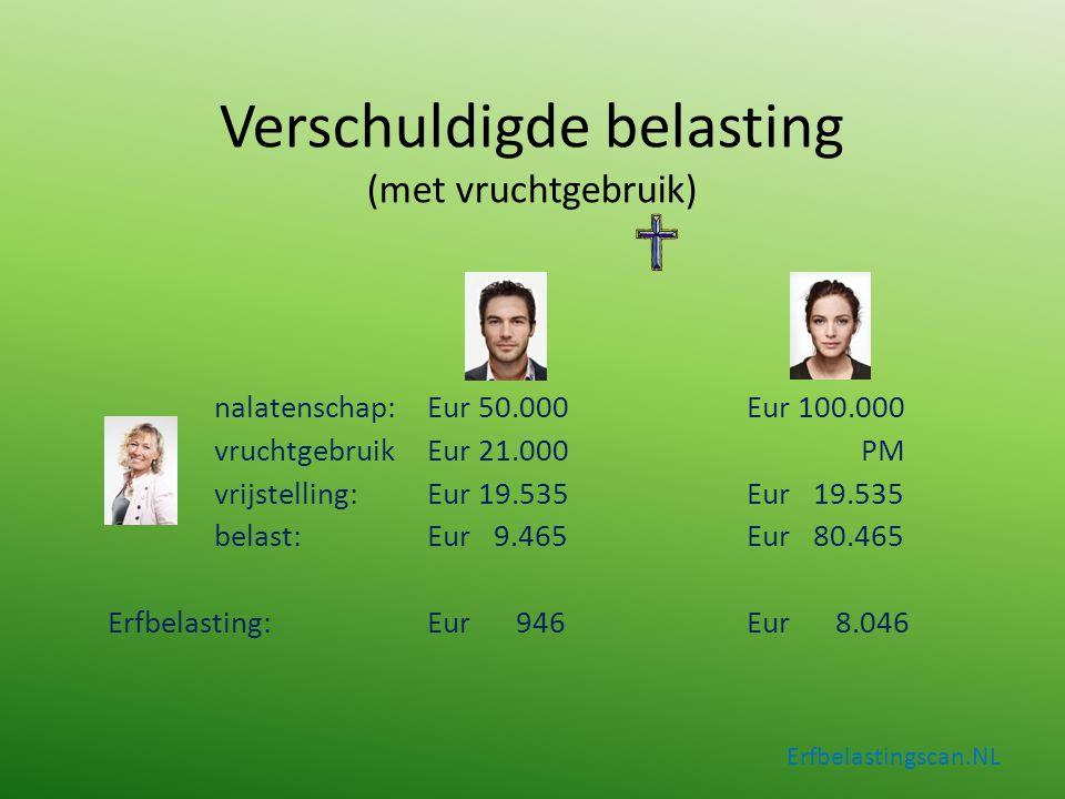 Verschuldigde belasting (met vruchtgebruik) nalatenschap:Eur 50.000Eur 100.000 vruchtgebruikEur 21.000 PM vrijstelling:Eur 19.535Eur 19.535 belast:Eur
