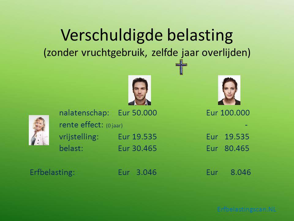 Verschuldigde belasting (zonder vruchtgebruik, zelfde jaar overlijden) nalatenschap:Eur 50.000Eur 100.000 rente effect: (0 jaar) - vrijstelling:Eur 19