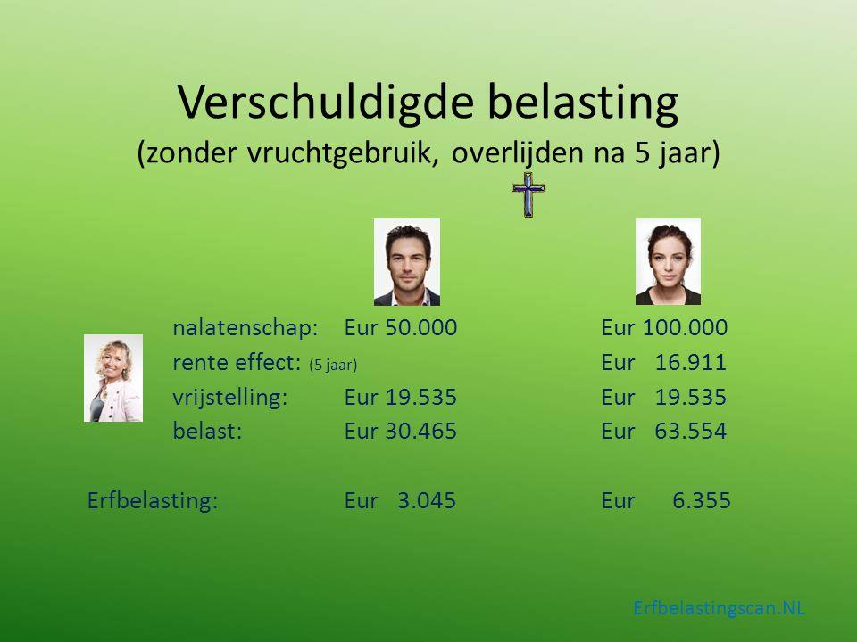 Verschuldigde belasting (zonder vruchtgebruik, overlijden na 5 jaar) nalatenschap:Eur 50.000Eur 100.000 rente effect: (5 jaar) Eur 16.911 vrijstelling