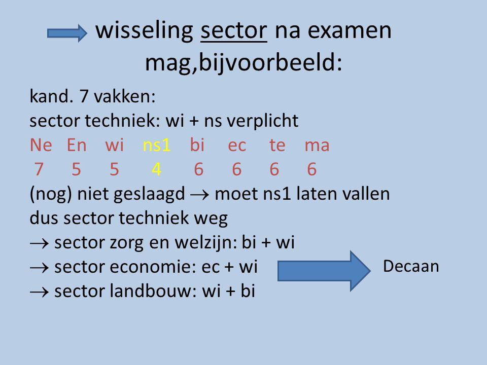 wisseling sector na examen mag,bijvoorbeeld: kand. 7 vakken: sector techniek: wi + ns verplicht Ne En wi ns1 bi ec te ma 7 5 5 4 6 6 6 6 (nog) niet ge