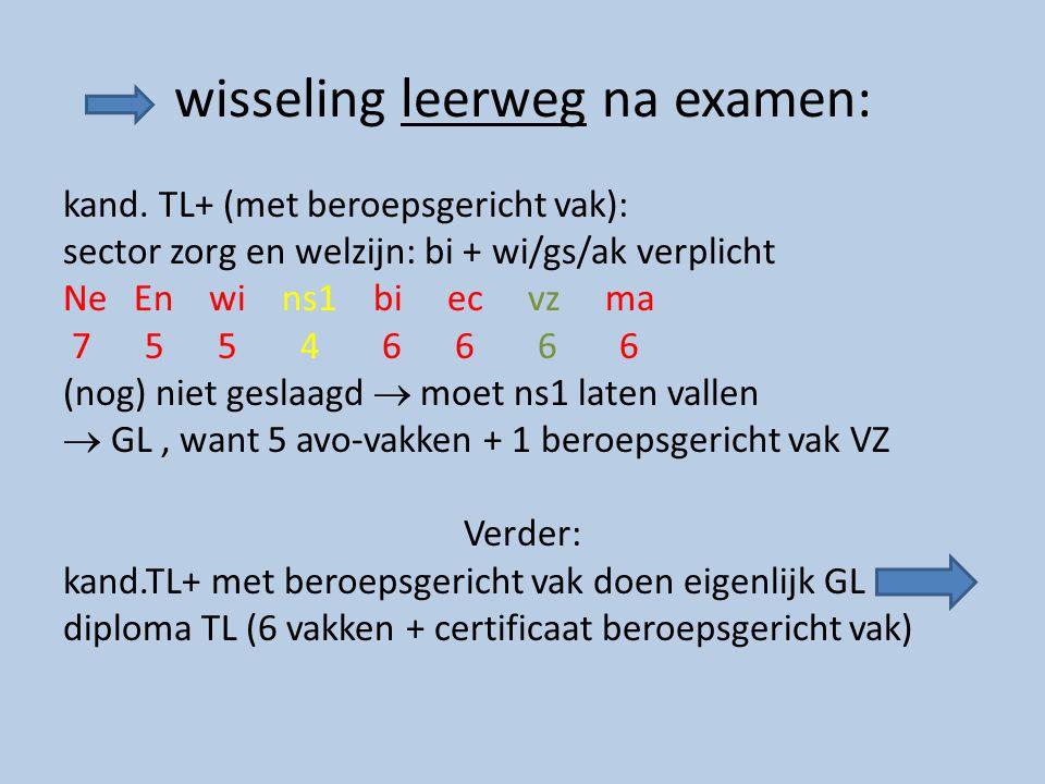 wisseling leerweg na examen: kand. TL+ (met beroepsgericht vak): sector zorg en welzijn: bi + wi/gs/ak verplicht Ne En wi ns1 bi ec vz ma 7 5 5 4 6 6