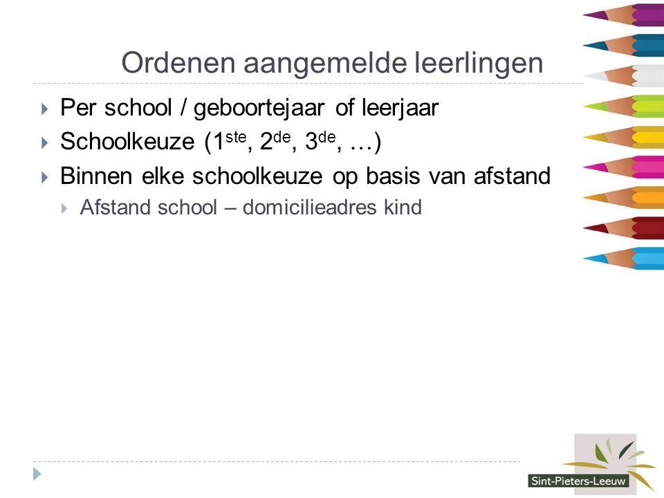 Ordenen aangemelde leerlingen  Per school / geboortejaar of leerjaar  Schoolkeuze (1 ste, 2 de, 3 de, …)  Binnen elke schoolkeuze op basis van afstand  Afstand school – domicilieadres kind