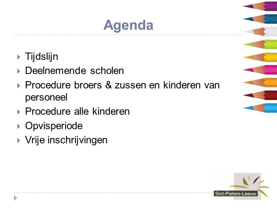 Agenda  Tijdslijn  Deelnemende scholen  Procedure broers & zussen en kinderen van personeel  Procedure alle kinderen  Opvisperiode  Vrije inschrijvingen