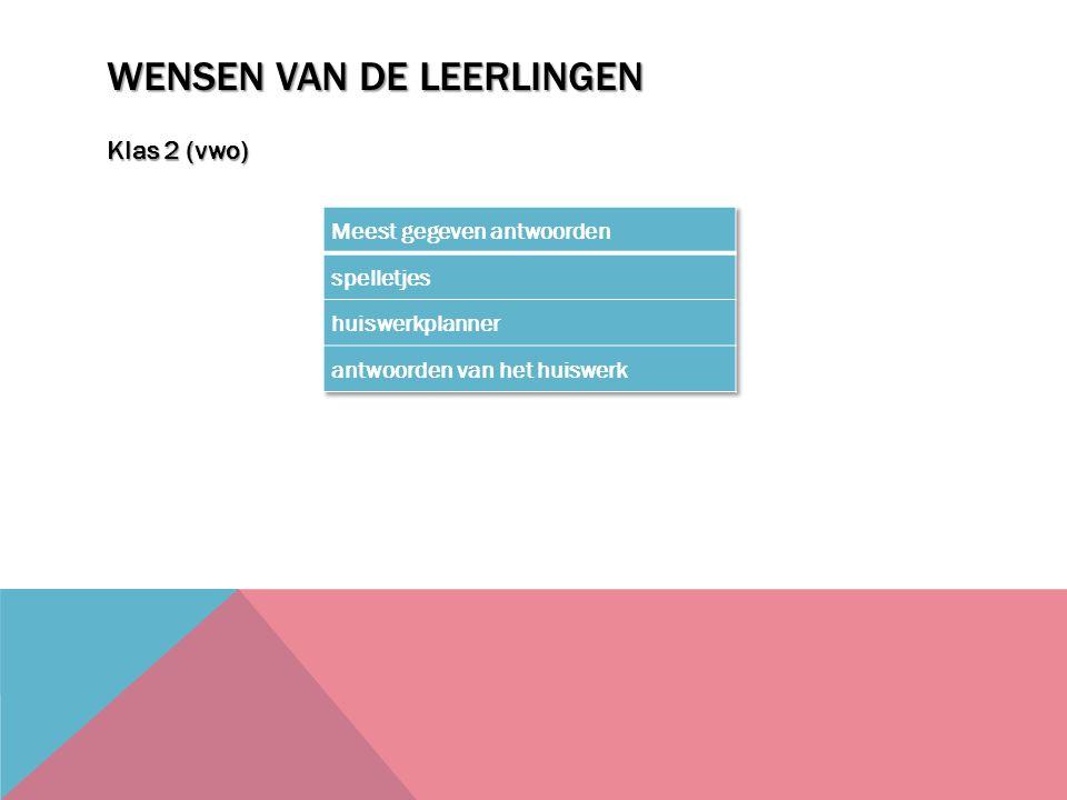 WENSEN VAN DE LEERLINGEN Klas 2 (vwo)
