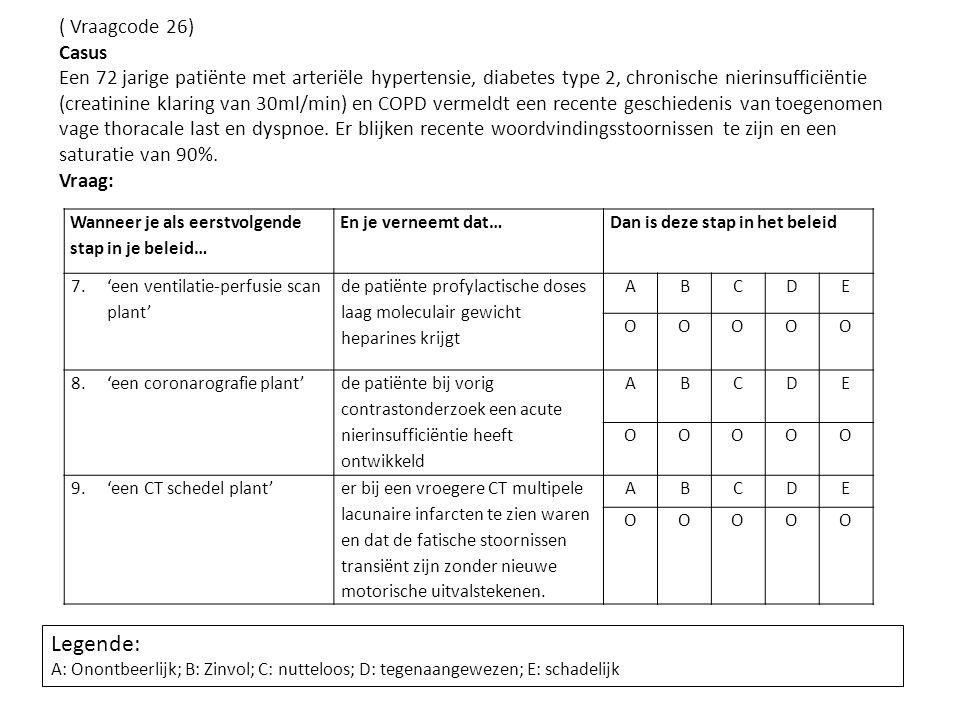 ( Vraagcode 26) Casus Een 72 jarige patiënte met arteriële hypertensie, diabetes type 2, chronische nierinsufficiëntie (creatinine klaring van 30ml/mi