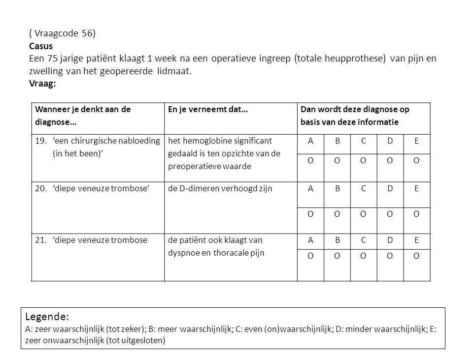 ( Vraagcode 56) Casus Een 75 jarige patiënt klaagt 1 week na een operatieve ingreep (totale heupprothese) van pijn en zwelling van het geopereerde lid