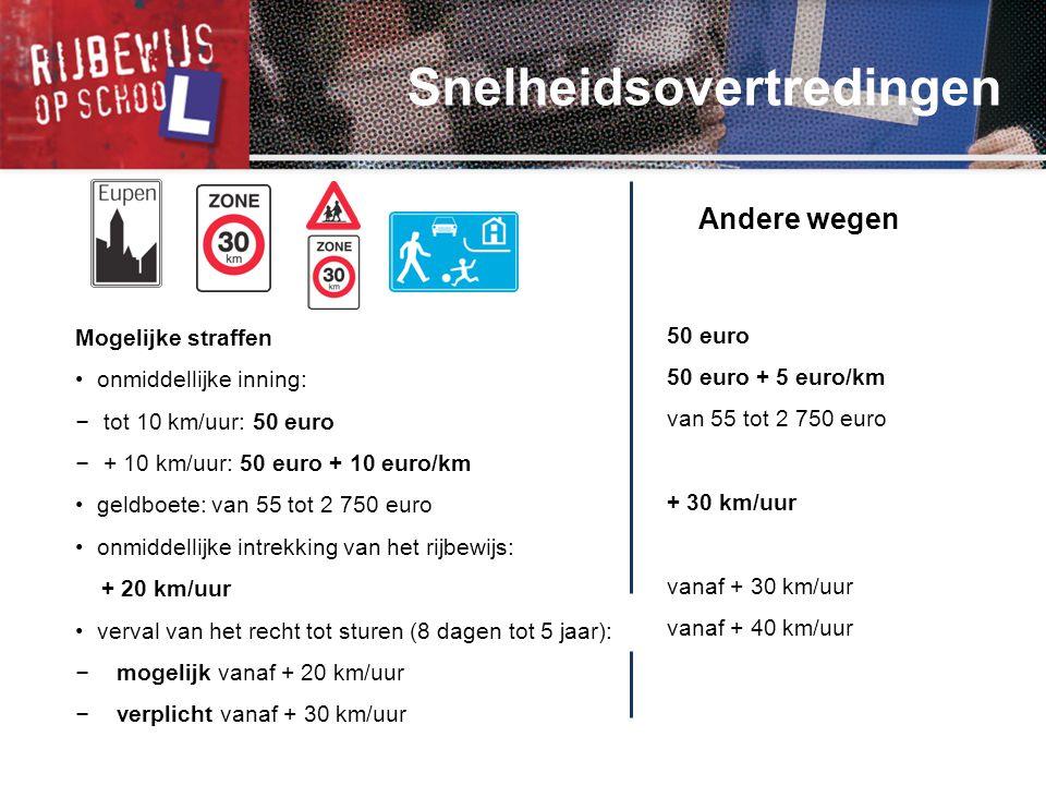 Mogelijke straffen • onmiddellijke inning: – tot 10 km/uur: 50 euro – + 10 km/uur: 50 euro + 10 euro/km • geldboete: van 55 tot 2 750 euro • onmiddellijke intrekking van het rijbewijs: + 20 km/uur • verval van het recht tot sturen (8 dagen tot 5 jaar): – mogelijk vanaf + 20 km/uur – verplicht vanaf + 30 km/uur Andere wegen 50 euro 50 euro + 5 euro/km van 55 tot 2 750 euro + 30 km/uur vanaf + 30 km/uur vanaf + 40 km/uur Snelheidsovertredingen