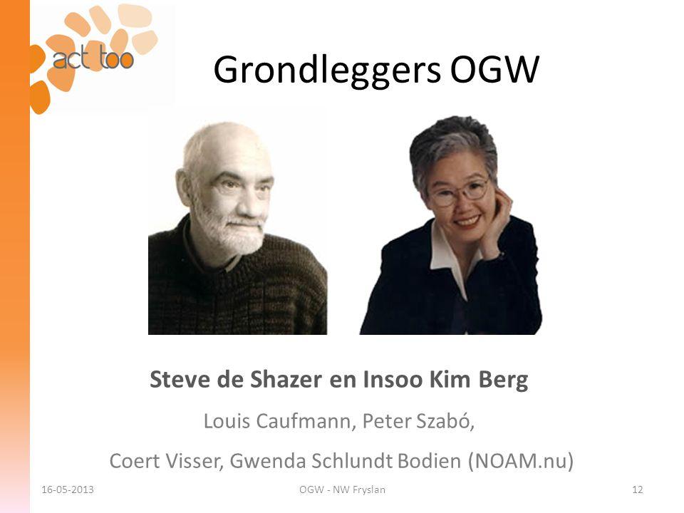 Grondleggers OGW Steve de Shazer en Insoo Kim Berg Louis Caufmann, Peter Szabó, Coert Visser, Gwenda Schlundt Bodien (NOAM.nu) 16-05-2013OGW - NW Frys