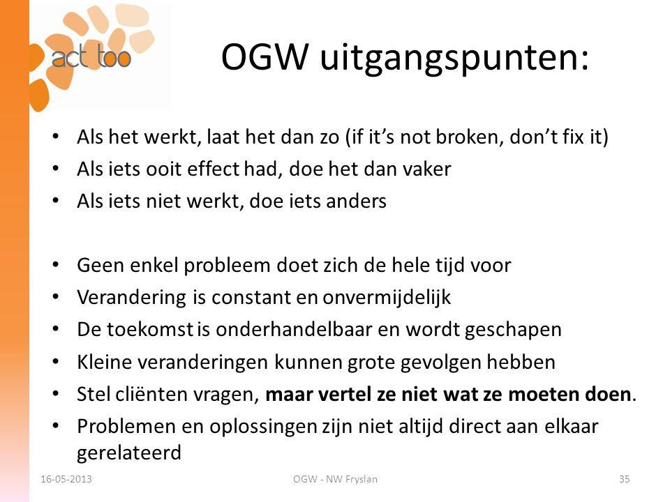 OGW uitgangspunten: • Als het werkt, laat het dan zo (if it's not broken, don't fix it) • Als iets ooit effect had, doe het dan vaker • Als iets niet