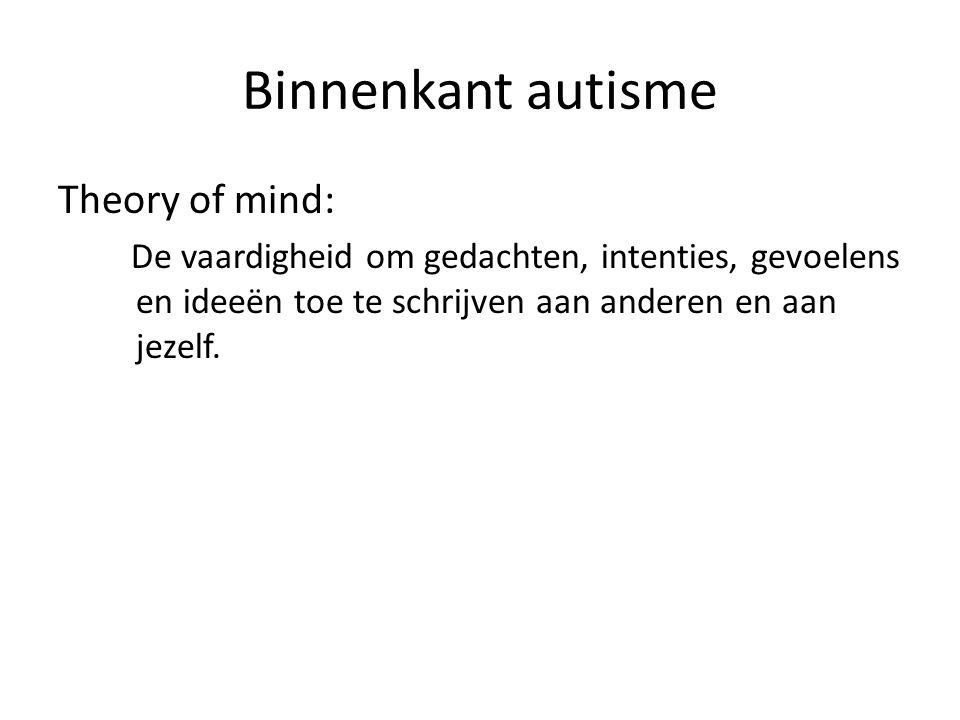 Binnenkant autisme Theory of mind: De vaardigheid om gedachten, intenties, gevoelens en ideeën toe te schrijven aan anderen en aan jezelf.