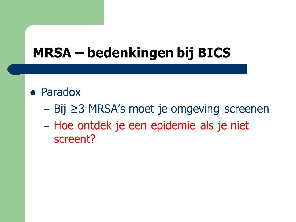 MRSA – waar ben je.Hoe ontdek je een epidemie als je niet screent.
