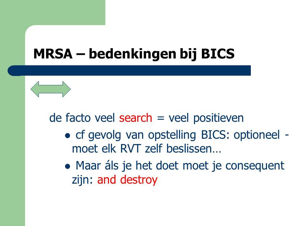 MRSA – bedenkingen bij BICS Gevolg: veel positieven • Alle positieven decontamineren • Isolatie.