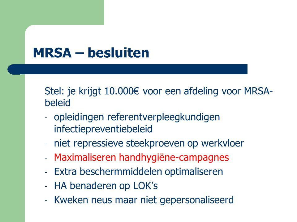 MRSA – besluiten Stel: je krijgt 10.000€ voor een afdeling voor MRSA- beleid - opleidingen referentverpleegkundigen infectiepreventiebeleid - niet repressieve steekproeven op werkvloer - Maximaliseren handhygiëne-campagnes - Extra beschermmiddelen optimaliseren - HA benaderen op LOK's - Kweken neus maar niet gepersonaliseerd