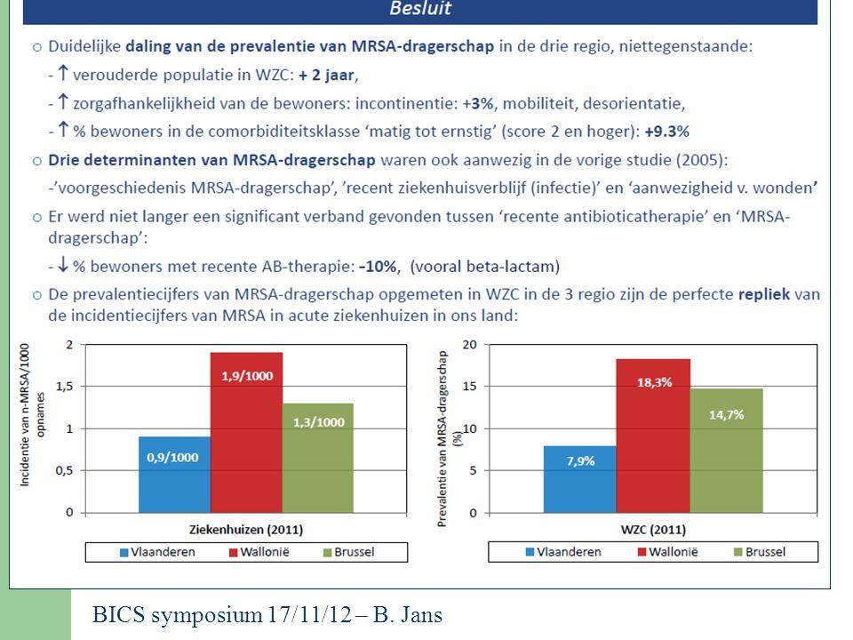 MRSA BELEID  evidence algemene maatregelen / AB  consensus wordt gezocht – Screenen.