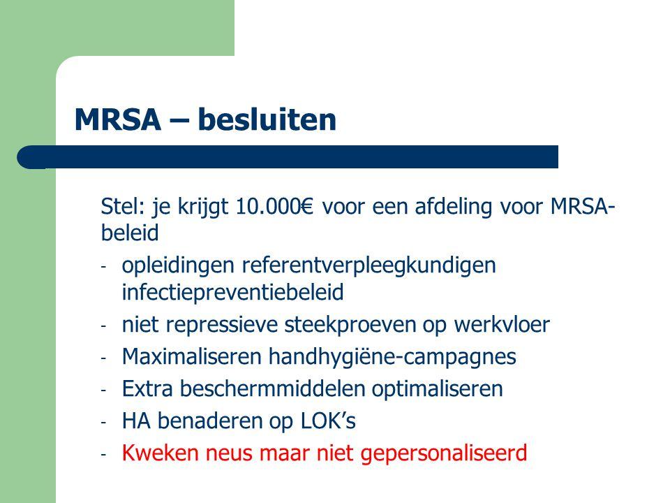 MRSA – besluiten DOE GEEN SCREENING Vergelijk met prostaatkanker: screening heeft geen zin maar áls je het te weten komt moet je handelen Idem voor MRSA: zolang geen harde zekerheid dat screening-decontaminatie de mortaliteit ten goede komt: niet doen.