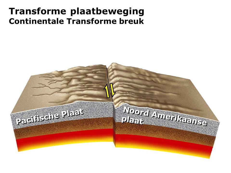 Transforme plaatbeweging Continentale Transforme breuk Noord Amerikaanse plaat Pacifische Plaat
