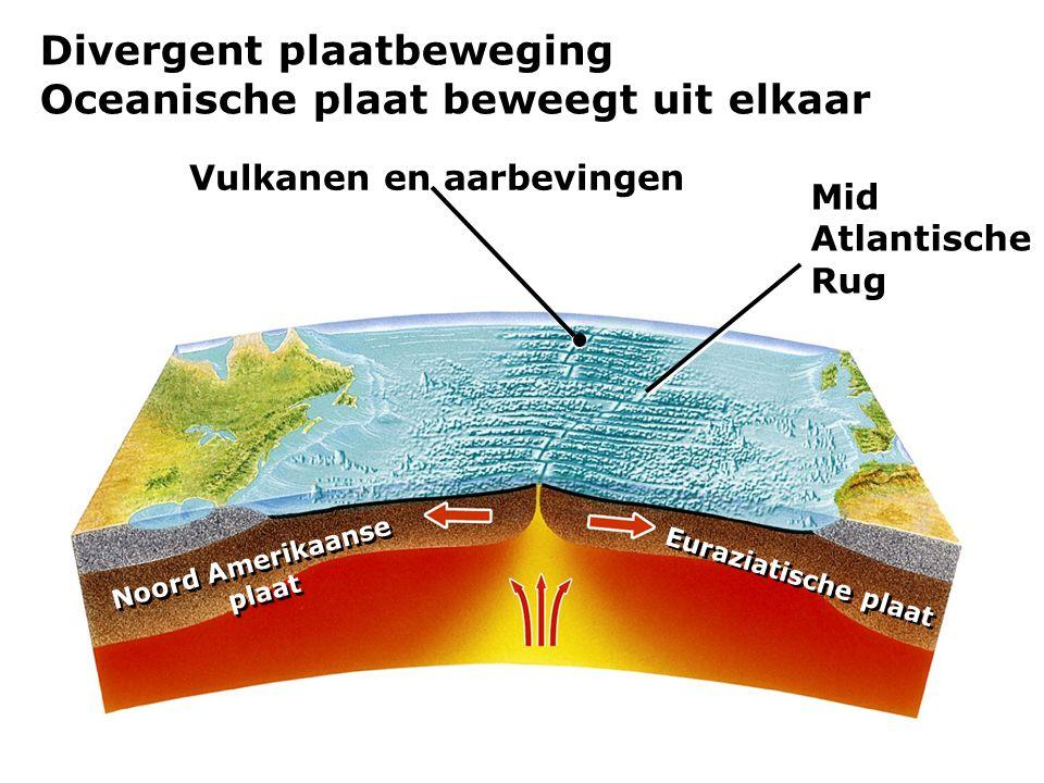 Divergent plaatbeweging Oceanische plaat beweegt uit elkaar Mid Atlantische Rug Noord Amerikaanse plaat Noord Amerikaanse plaat Euraziatische plaat Vu