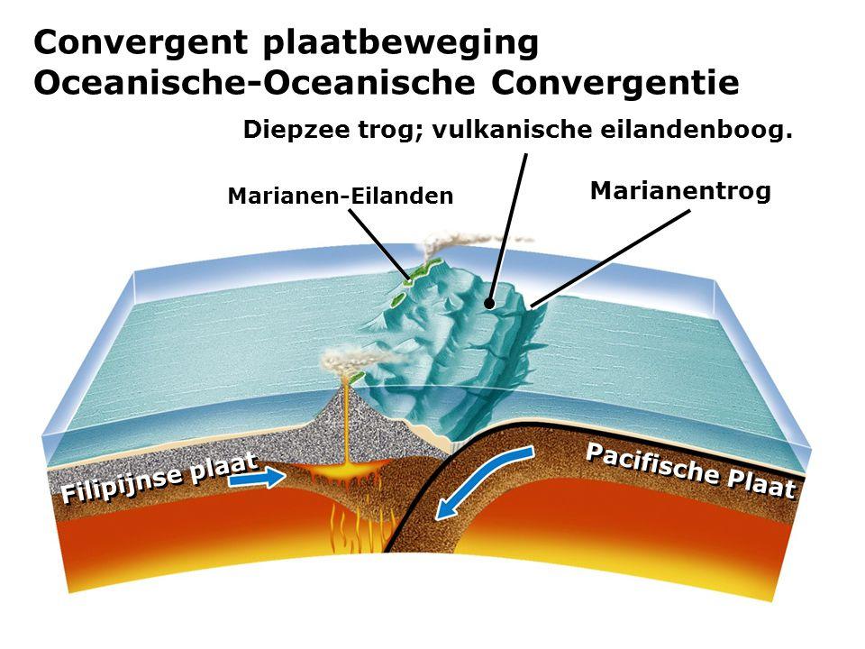 Convergent plaatbeweging Oceanische-Oceanische Convergentie Marianen-Eilanden Marianentrog Pacifische Plaat Filipijnse plaat Diepzee trog; vulkanische