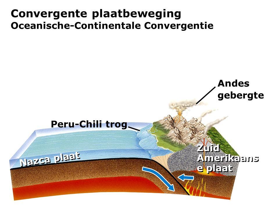 Convergente plaatbeweging Oceanische-Continentale Convergentie Nazca plaat Andes gebergte Zuid Amerikaans e plaat Peru-Chili trog