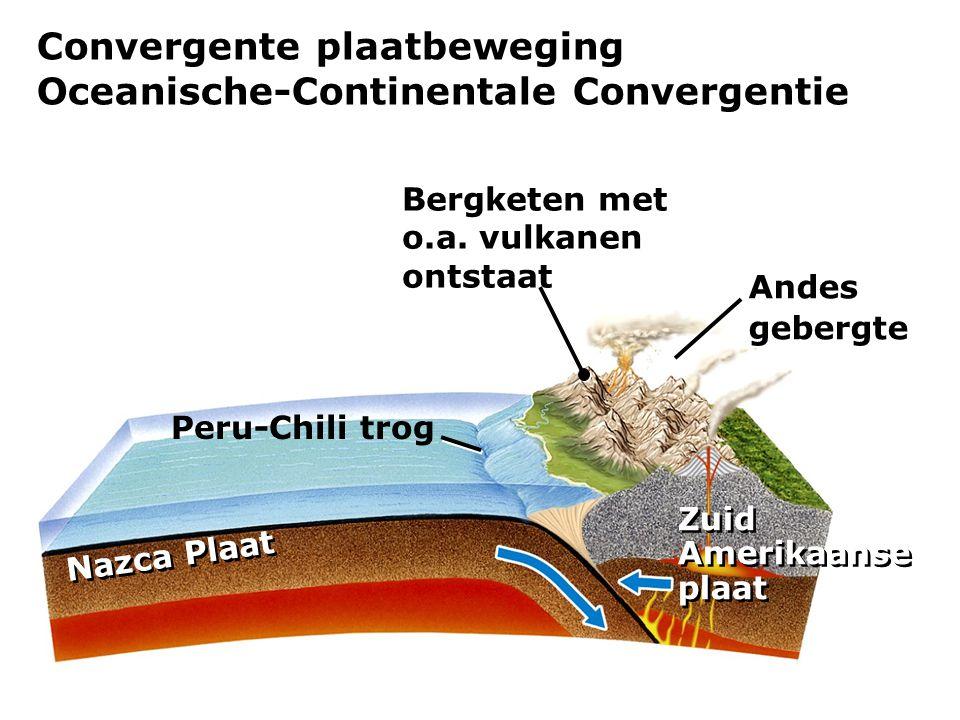 Convergente plaatbeweging Oceanische-Continentale Convergentie Nazca Plaat Andes gebergte Zuid Amerikaanse plaat Zuid Amerikaanse plaat Peru-Chili tro