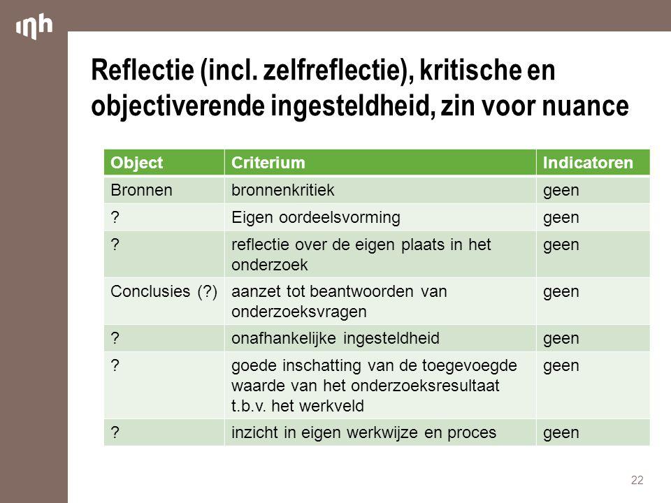 Reflectie (incl.