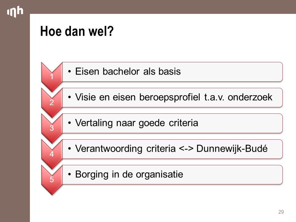 Hoe dan wel.1 •Eisen bachelor als basis 2 •Visie en eisen beroepsprofiel t.a.v.