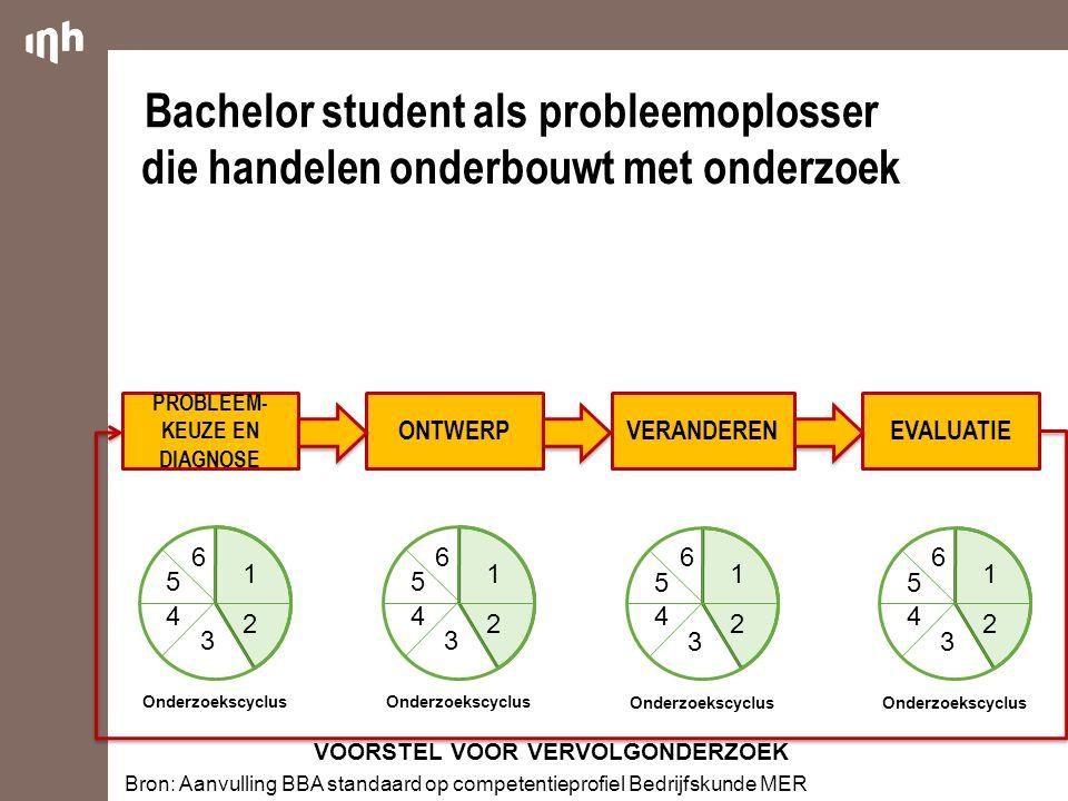 Bachelor student als probleemoplosser PROBLEEM- KEUZE EN DIAGNOSE ONTWERPVERANDERENEVALUATIE 1 2 3 4 5 6 Onderzoekscyclus 1 2 3 4 5 6 1 2 3 4 5 6 1 2 3 4 5 6 VOORSTEL VOOR VERVOLGONDERZOEK Bron: Aanvulling BBA standaard op competentieprofiel Bedrijfskunde MER die handelen onderbouwt met onderzoek