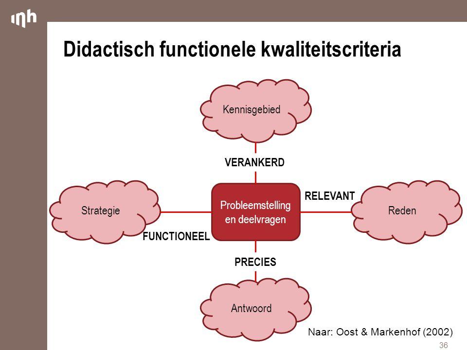 Didactisch functionele kwaliteitscriteria 36 Probleemstelling en deelvragen Kennisgebied Reden Antwoord Strategie VERANKERD RELEVANT PRECIES FUNCTIONEEL Naar: Oost & Markenhof (2002)