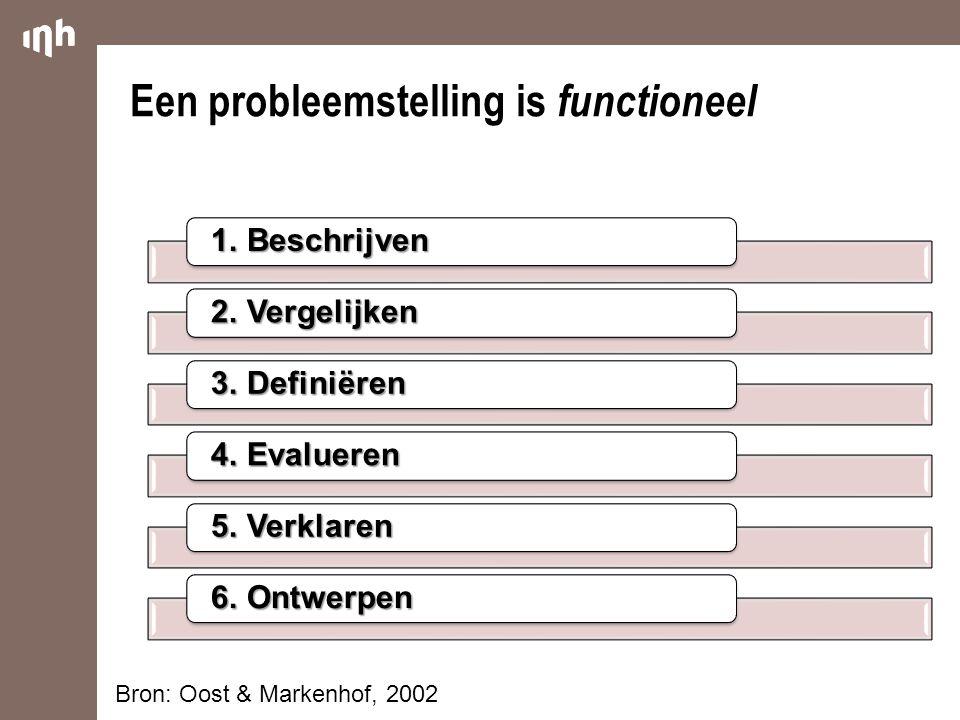 Een probleemstelling is functioneel 1.Beschrijven 2.