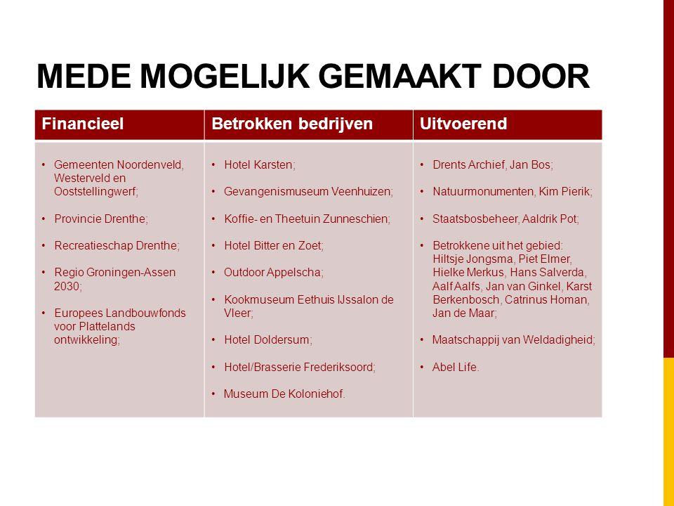 MEDE MOGELIJK GEMAAKT DOOR FinancieelBetrokken bedrijvenUitvoerend •Gemeenten Noordenveld, Westerveld en Ooststellingwerf; •Provincie Drenthe; •Recrea