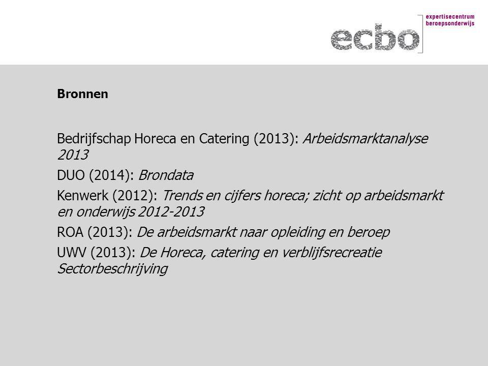 Bronnen Bedrijfschap Horeca en Catering (2013): Arbeidsmarktanalyse 2013 DUO (2014): Brondata Kenwerk (2012): Trends en cijfers horeca; zicht op arbei