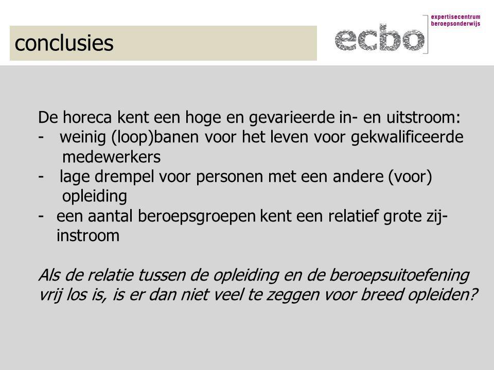 conclusies De horeca kent een hoge en gevarieerde in- en uitstroom: - weinig (loop)banen voor het leven voor gekwalificeerde medewerkers - lage drempe