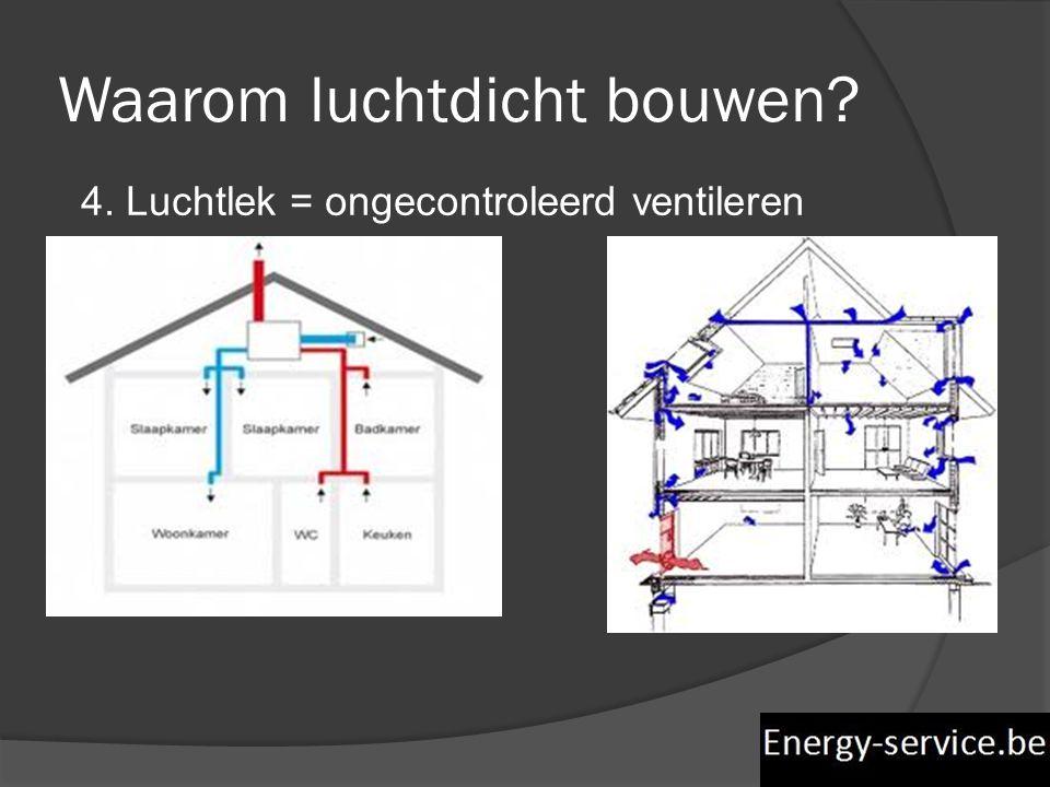Waarom luchtdicht bouwen? 4. Luchtlek = ongecontroleerd ventileren
