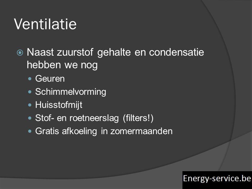 Ventilatie  Naast zuurstof gehalte en condensatie hebben we nog  Geuren  Schimmelvorming  Huisstofmijt  Stof- en roetneerslag (filters!)  Gratis