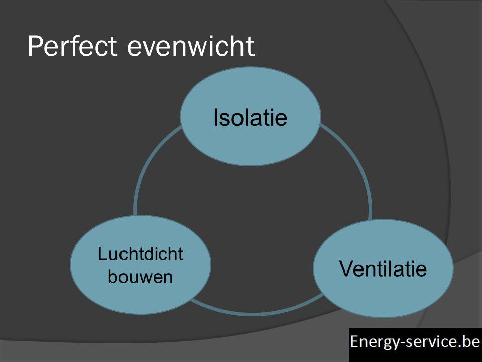 Perfect evenwicht Isolatie Ventilatie Luchtdicht bouwen