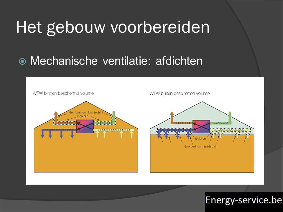 Het gebouw voorbereiden  Mechanische ventilatie: afdichten