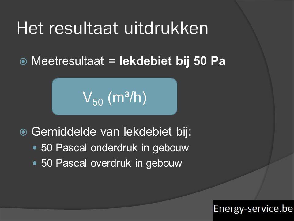 Het resultaat uitdrukken  Meetresultaat = lekdebiet bij 50 Pa  Gemiddelde van lekdebiet bij:  50 Pascal onderdruk in gebouw  50 Pascal overdruk in