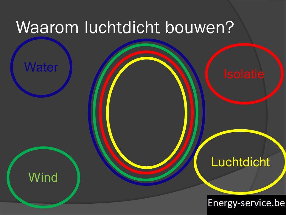 Waarom luchtdicht bouwen? 1. Luchtlek = warmtelek Opening 1 mm over 1 lm = energieverbruik * 10