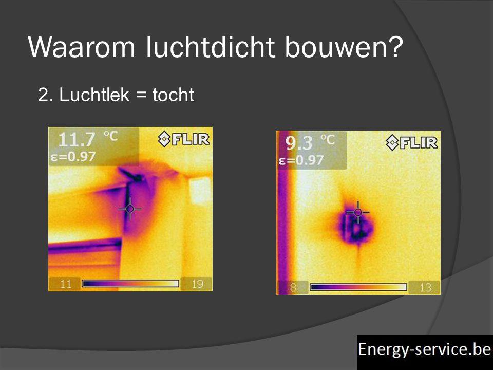 Zorgen voor een luchtdicht ontwerp  Dampschermen  Winddicht = damp open  Luchtdicht = dampscherm; damprem.