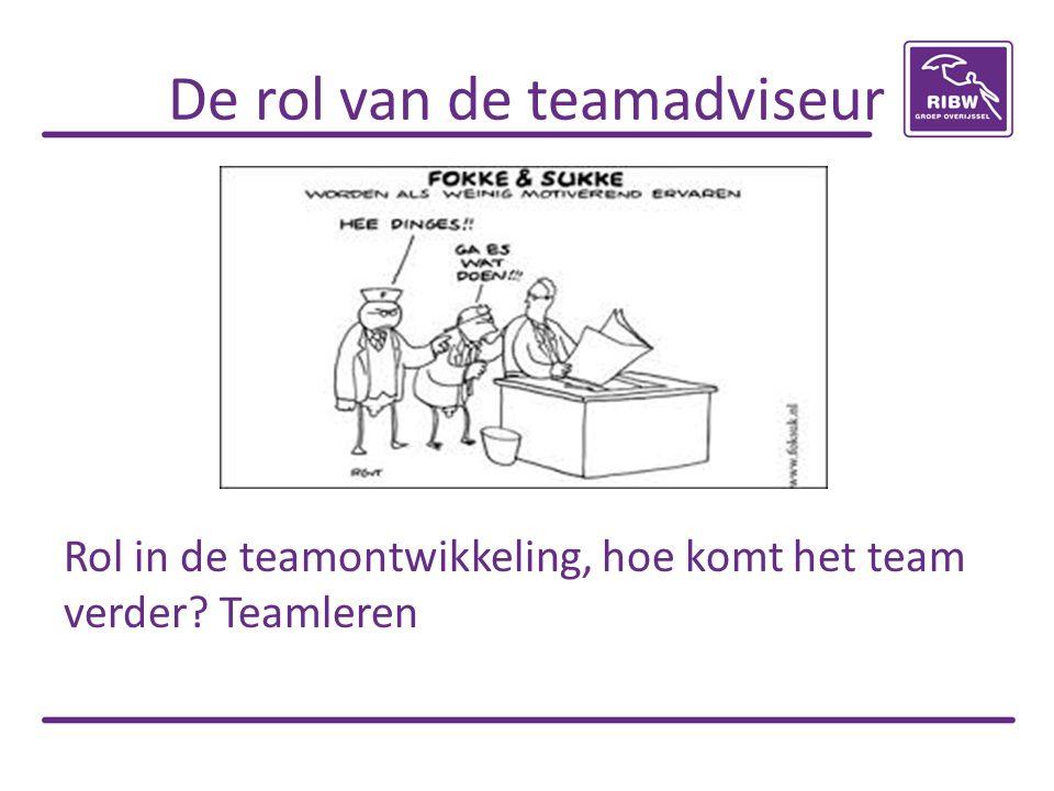 De rol van de teamadviseur Rol in de teamontwikkeling, hoe komt het team verder? Teamleren