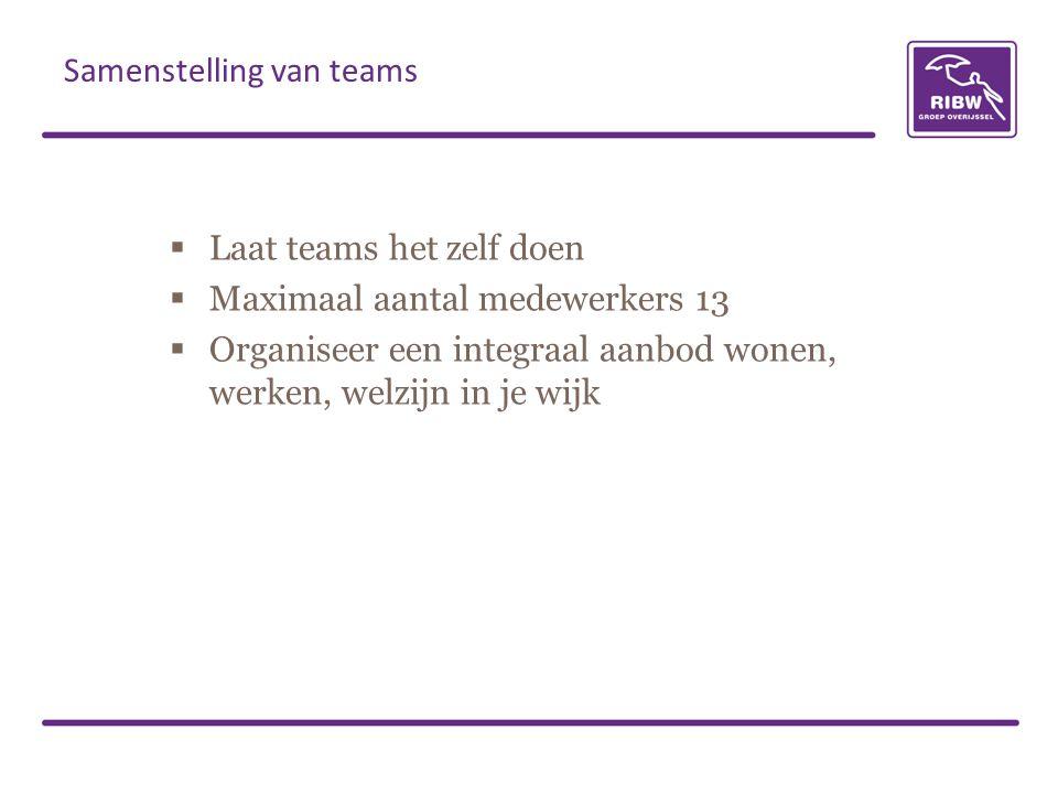  Laat teams het zelf doen  Maximaal aantal medewerkers 13  Organiseer een integraal aanbod wonen, werken, welzijn in je wijk Samenstelling van team