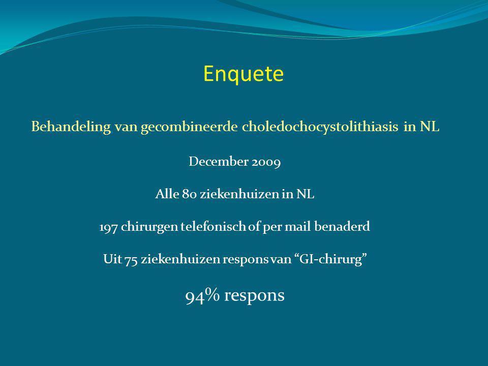 Enquete Behandeling van gecombineerde choledochocystolithiasis in NL JANEE 1.