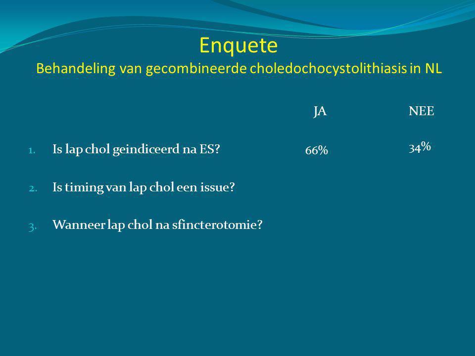 de Vries et al, Surg Endosc, 2005; 19: 996-1001 83 opeenvolgende patienten, 1996-2001, lap chol na sfincterotomie 6 wkn n=23 n=15 n=45 Conversie 4% 31% 16% Vermijd cholecystectomie 2-6 weken na sfincterotomie Is timing van lap chol een issue t.a.v.