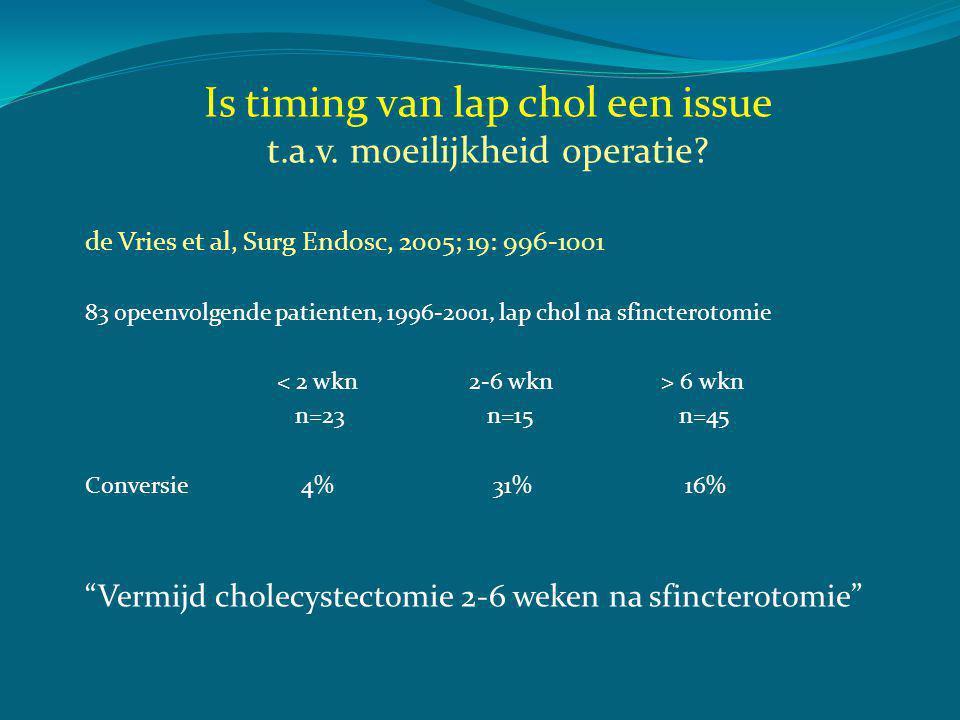 Is timing van lap chol een issue t.a.v.ziektebeloop.
