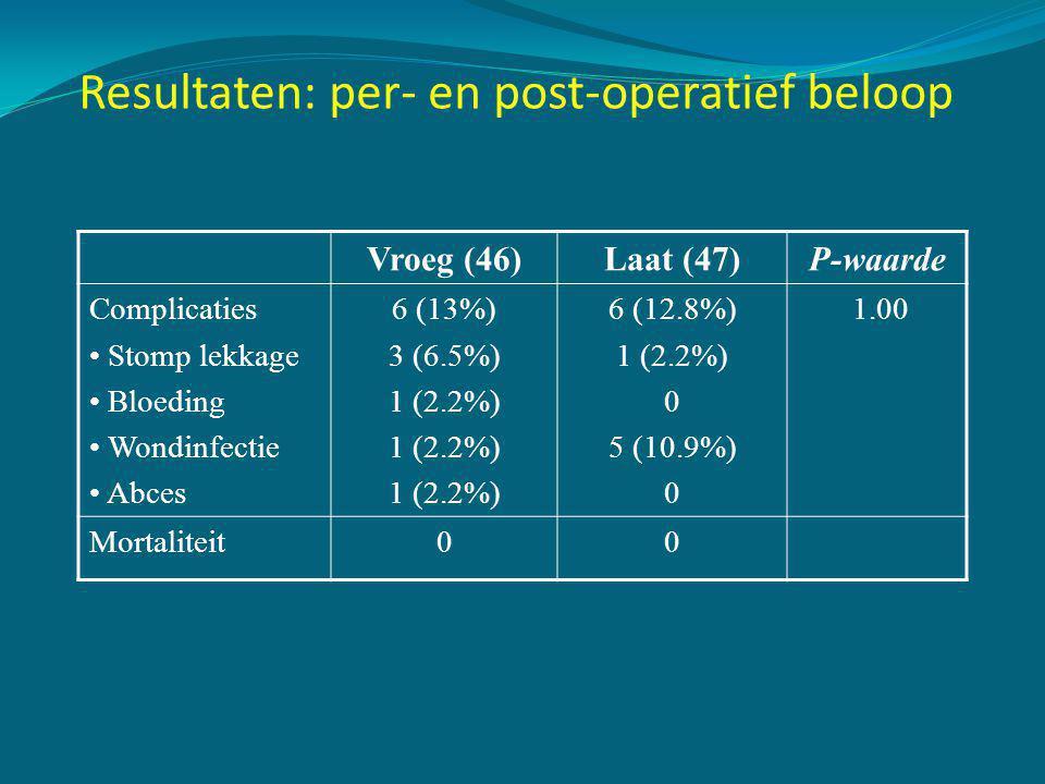 Conclusie  Endoscopische sfincterotomie dient gevolgd te worden door vroege laparoscopische cholecystectomie om recidief biliaire klachten te voorkomen.