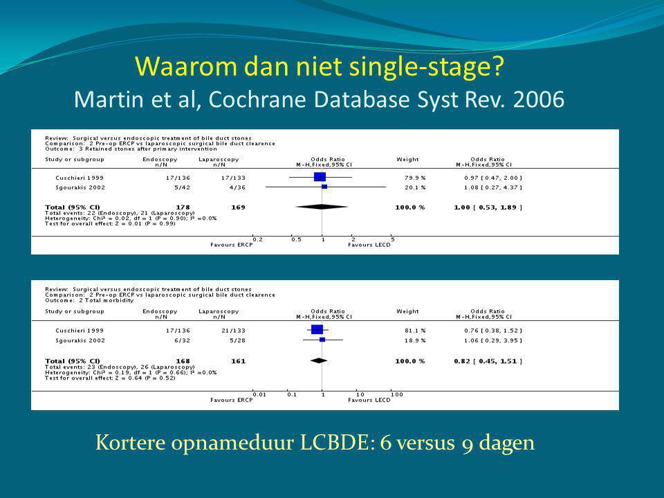 Waarom dan niet single-stage? Martin et al, Cochrane Database Syst Rev. 2006 Kortere opnameduur LCBDE: 6 versus 9 dagen