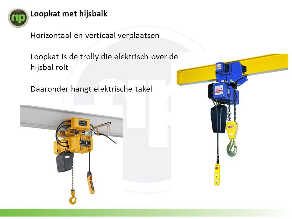 Loopkat met hijsbalk Horizontaal en verticaal verplaatsen Loopkat is de trolly die elektrisch over de hijsbal rolt Daaronder hangt elektrische takel