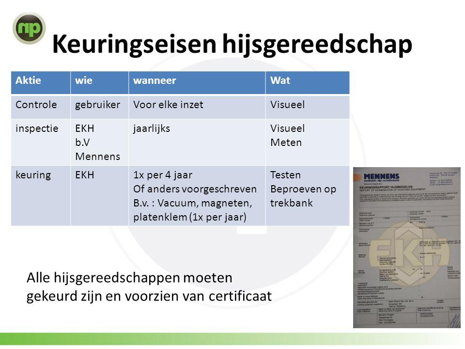 Keuringseisen hijsgereedschap AktiewiewanneerWat ControlegebruikerVoor elke inzetVisueel inspectieEKH b.V Mennens jaarlijksVisueel Meten keuringEKH1x