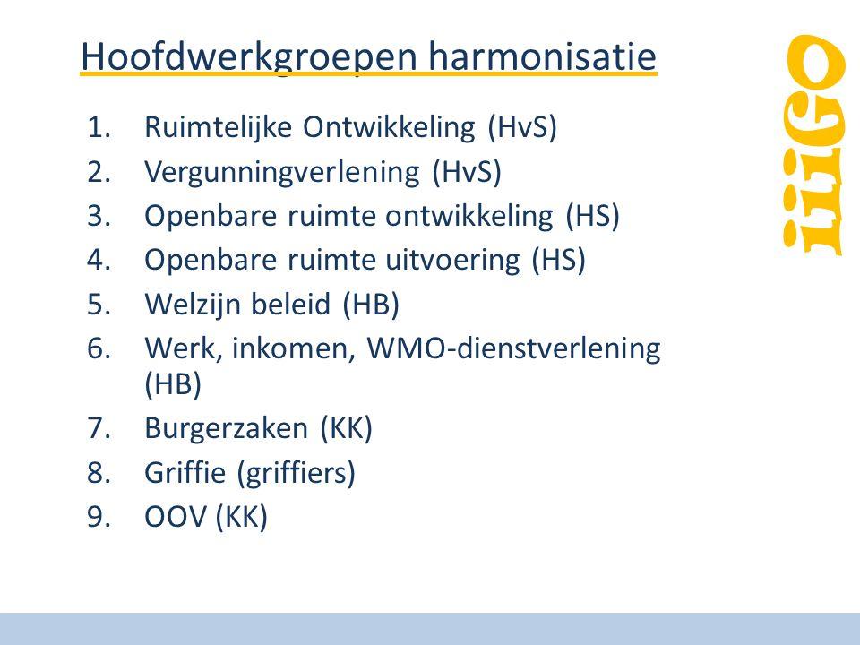 iiiGO Hoofdwerkgroepen harmonisatie 1.Ruimtelijke Ontwikkeling (HvS) 2.Vergunningverlening (HvS) 3.Openbare ruimte ontwikkeling (HS) 4.Openbare ruimte uitvoering (HS) 5.Welzijn beleid (HB) 6.Werk, inkomen, WMO-dienstverlening (HB) 7.Burgerzaken (KK) 8.Griffie (griffiers) 9.OOV (KK)