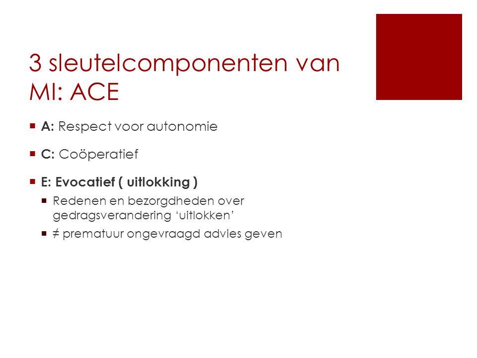 3 sleutelcomponenten van MI: ACE  A: Respect voor autonomie  C: Coöperatief  E: Evocatief ( uitlokking )  Redenen en bezorgdheden over gedragsvera